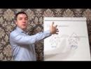 Евгений Грин — Набор энергии для выхода в астрал, как выйти в астрал новичку первый раз