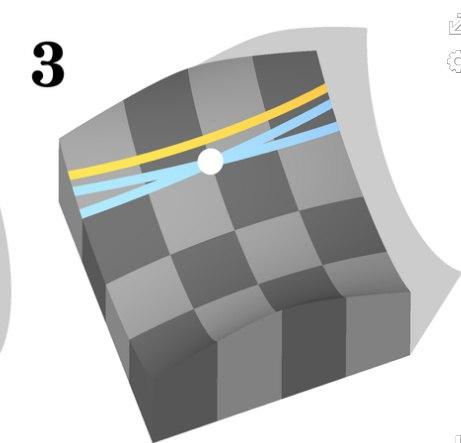 Две успоредни прави минават през една точка