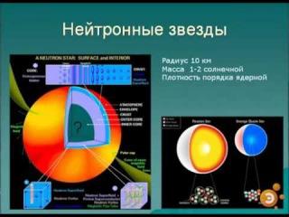Космос Зоопарк нейтронных звезд Сергей Попов