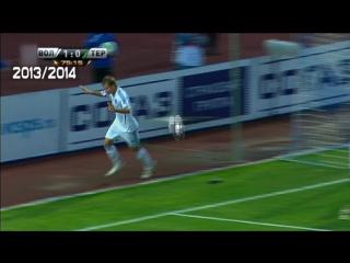 Лучший гол ЧР, сезоны 2012-2017