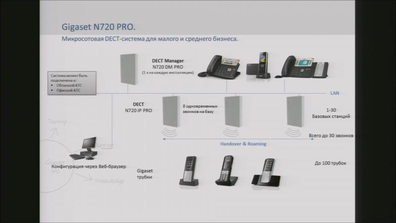 Вебинар Технический обзор линейки Gigaset PRO