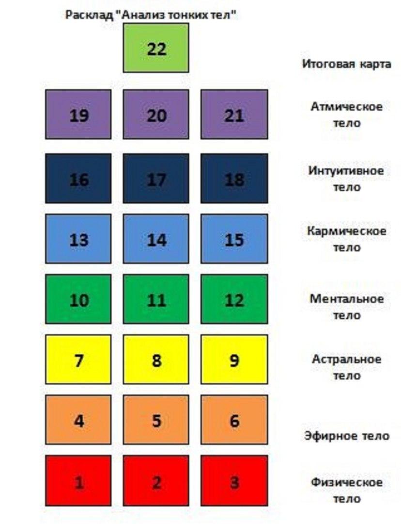 Анализ тонких тел F-vP7UclaQI