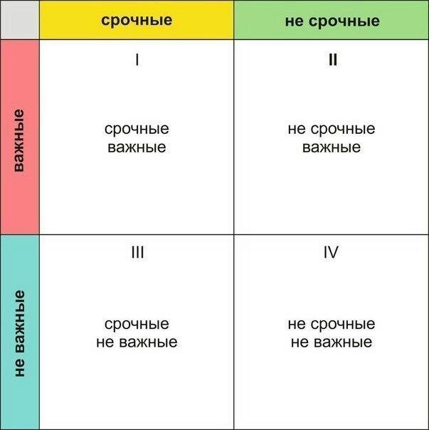 «6 законов тайм-менеджмента»