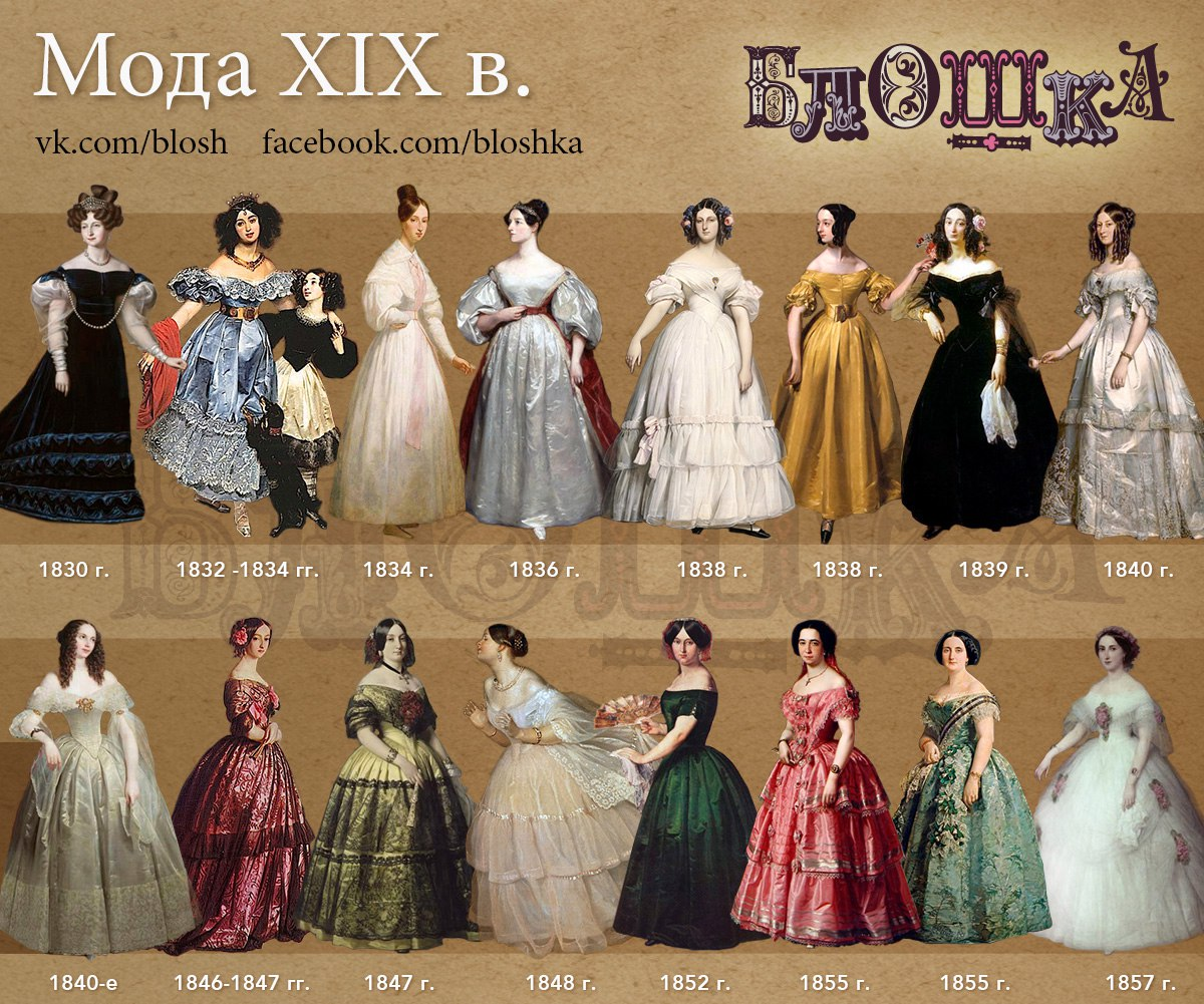 Introduction to 19th-Century Fashion 46