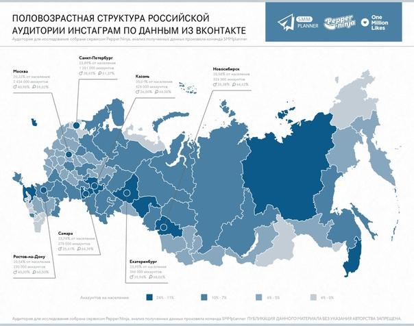 особенностью сколько пользователей инстаграм в россии снять
