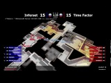 Time Factor -VS- INFERSET map 2