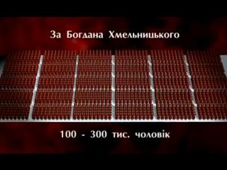 військо Богдана Хмельницького