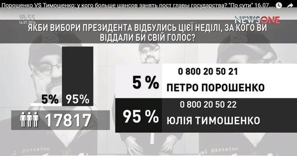 """""""Влада все перепаскудила. Знайте, суки - народ вам цього не подарує"""", - Савченко - Цензор.НЕТ 7776"""