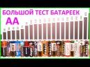 БОЛЬШОЙ тест батареек АА Тестирование батареек формата AA BIG battary cell test size AA R6 LR6