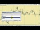 Индикатор пересечения скользящих средних 2 Moving Average Signal