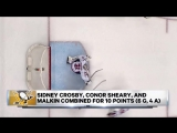 NHL Morning Catch Up: Hats off to Malkin | January 17, 2017