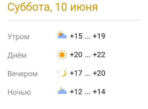 Кажется тепло не очень торопится.