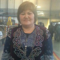 Анкета Арина Чугунова