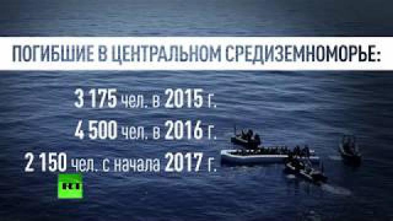 Неоправданные надежды операция «София» по борьбе с нелегальными мигрантами по ...