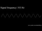 Тест для ушей. 20Hz to 20kHz Human Audio Spectrum