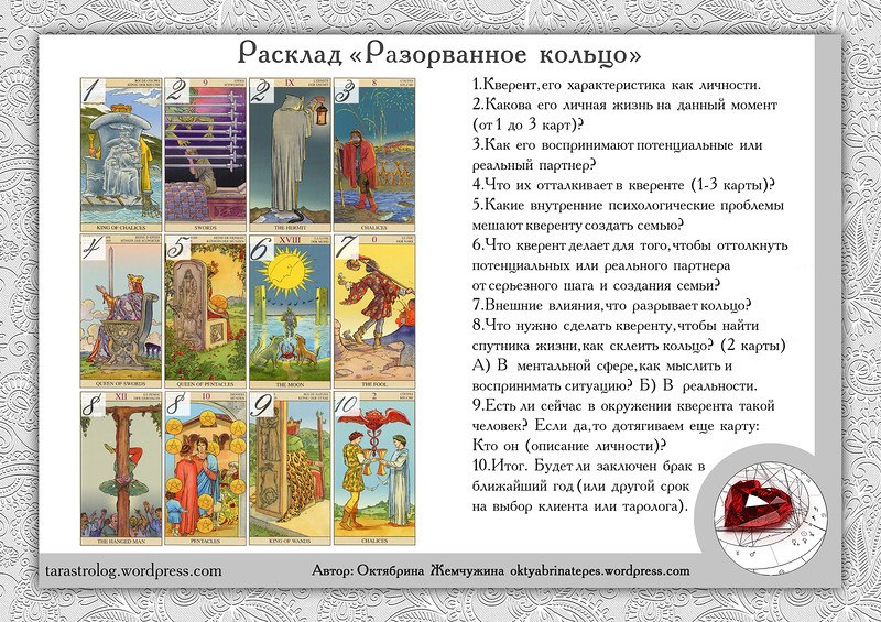 ЕленаРуденко - Расклады на картах Таро. EtfzS6pyc4o