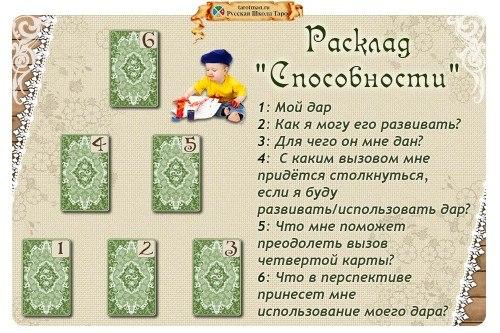 ЕленаРуденко - Расклады на картах Таро. 4VG4lYpGgXM