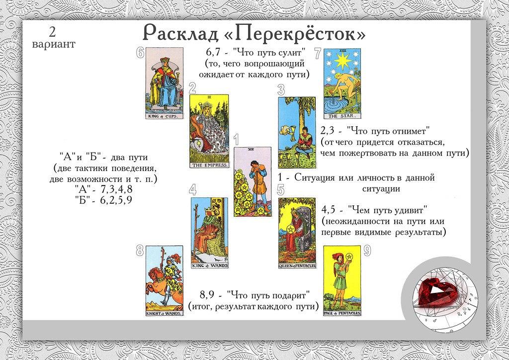 ЕленаРуденко - Расклады на картах Таро. E8awwsQ_1LU