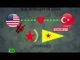 'US has to belly dance between Turkey & Kurds': American balancing act irks Ankara