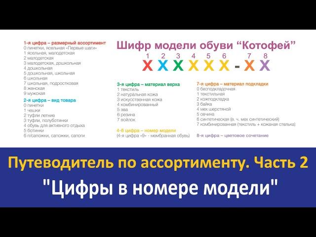 Путеводитель по ассортименту ТМ Котофей ч 2 Шифр модели и методы крепления подошвы