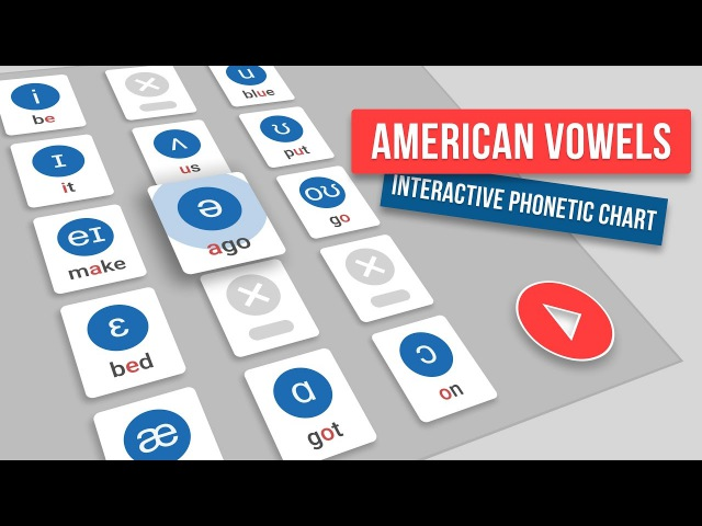 Interactive Vowel Sounds Chart American English Pronunciation