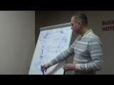 Алексей Махов - Успех от А до Я. часть 44. Успех в бизнесе и сотрудничестве. Челябинск