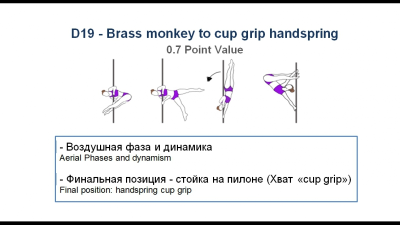 D19 - BRASS MONKEY TO CUP GRIP HANDSPRING - (0.7) - CODE OF POINTS (POSA-Pole Sports World Arts Federation)