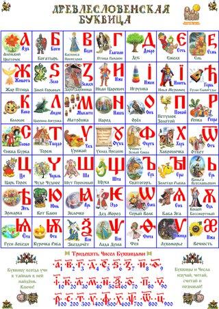 Велислав.ru Учебник Буквица