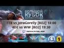 Кубок Спортивного клуба Буревестник-Верхняя Волга TTB VS JORAGORELLY 4DE vs WW
