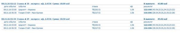 +10/-2Еще +1 в наш банк кф 2.43 🍷🍷🍷 #VIP #ЭКСПРЕСС #СТАВКИ #ПРОГНОЗЫ