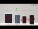 Xiaomi Mi Max 2 - Первый обзор от Xistore