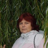 Анкета Ирина Бутенко