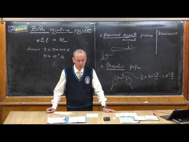 Урок 310. Виды газового разряда » Freewka.com - Смотреть онлайн в хорощем качестве