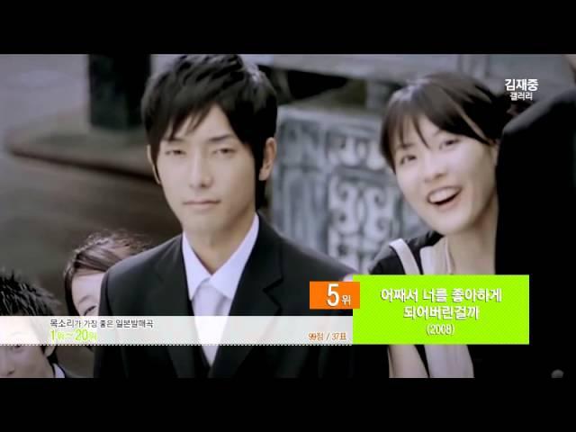 (DCJJgallery) TOP20 Jaejoong Japanese songs