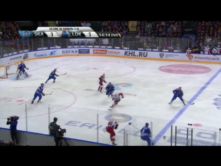 Gagarin Cup. SKA — «Lokomotiv» 4:1. (Score in series 2:0). Highlights