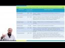Урок 13. Ингибиторы АПФ, перечень препаратов и разбор класса иАПФ.