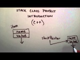 How to Create a Stack Class Project  - ( Part 1 ) - Introduction