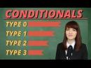Понять Conditionals или сослагательное наклонение раз и навсегда (Conditionals Types 0, 1, 2, 3)