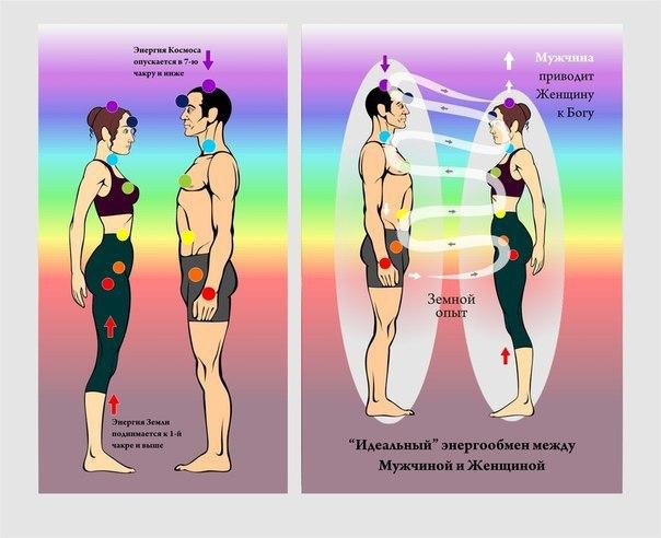 energeticheskoe-vliyanie-pervogo-seksualnogo-partnera