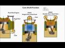 Camshaft Valve Animation Training Automotive Appreciation