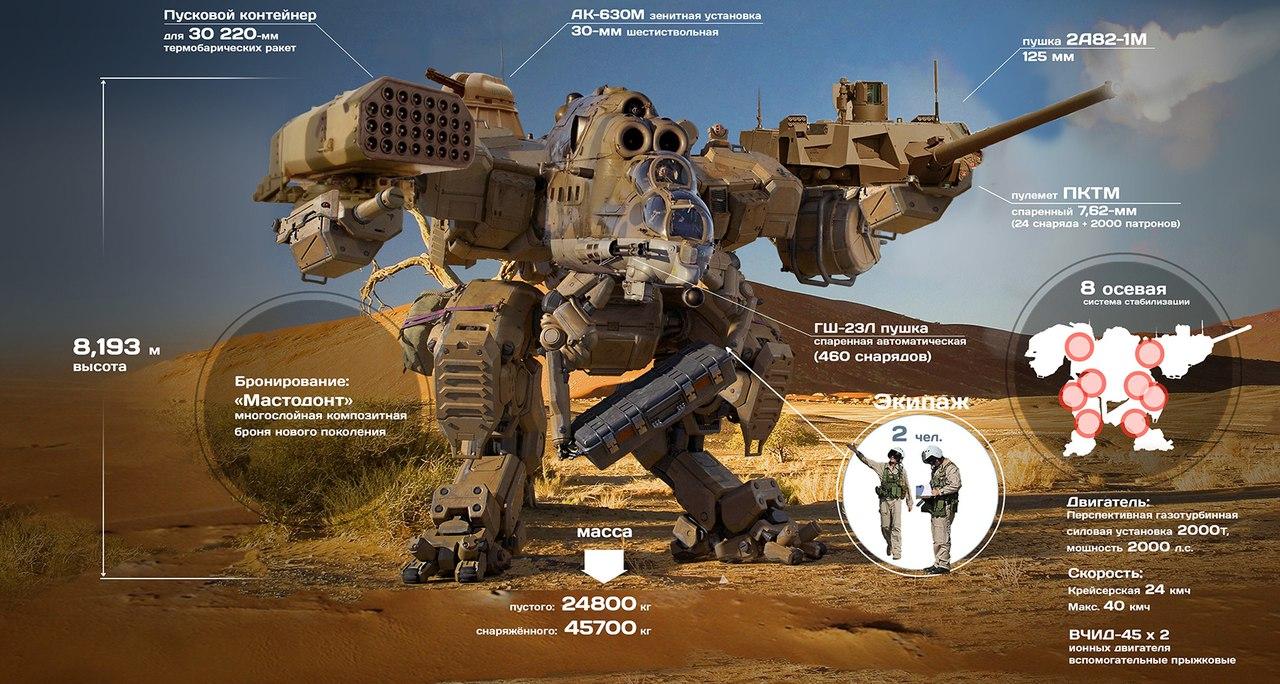 Видео испытаний новейшего российского боевого робота повергло весь мир в УЖАС!