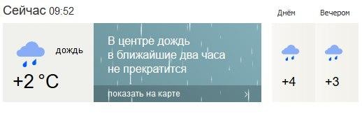 Петя Шестов | Москва