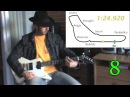 V6 F1 Guitar Monza Prediction of 2014 pole lap sound and time