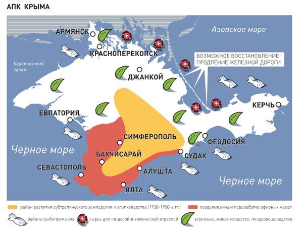 Объем господдержки аграриев Крыма в 2017 году может возрасти до 20%