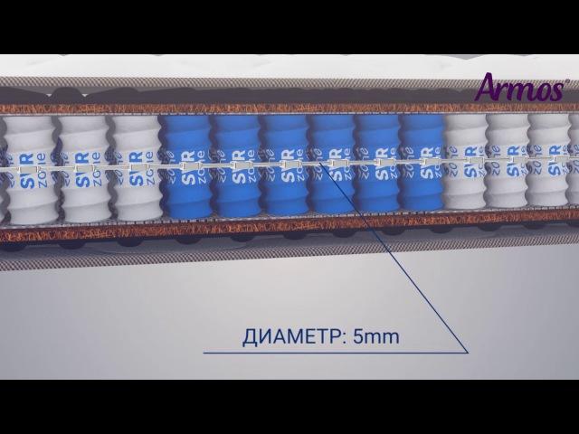 Технология Steel Edge - производство матрасов ARMOS