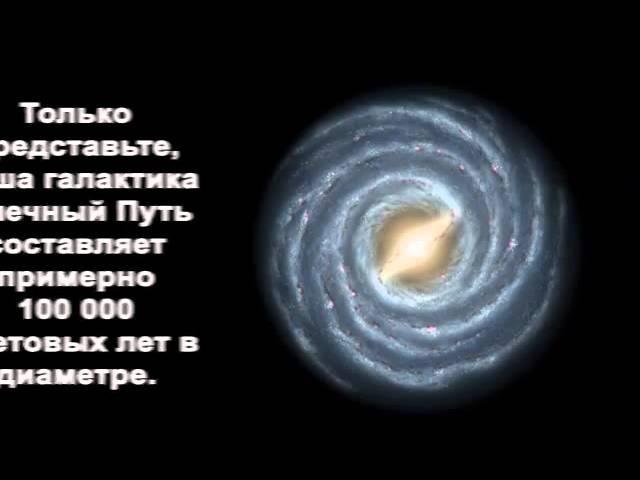 Наше существование во вселенной и его масштаб