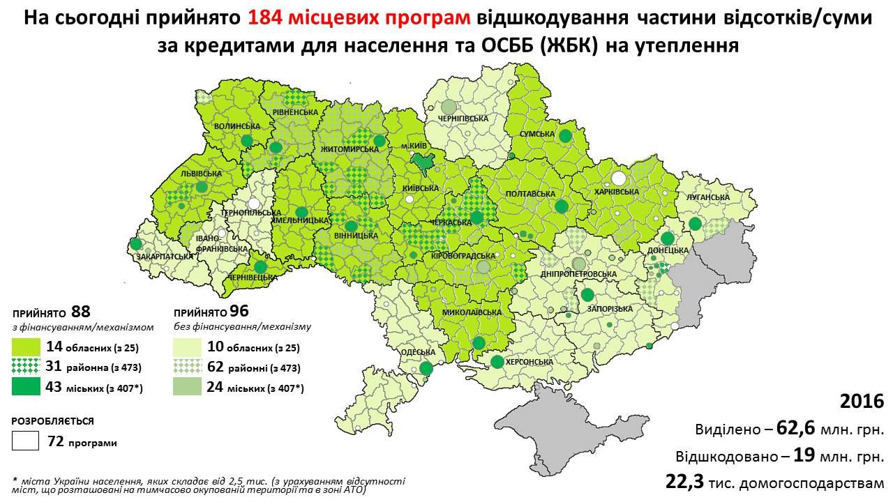 Місцева влада в регіонах допомагає населенню утеплити житло  та підготуватися до зими