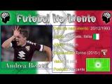 Andrea Belotti (ITA) - Craques do futuro - Futebol Na Mente/YouTube