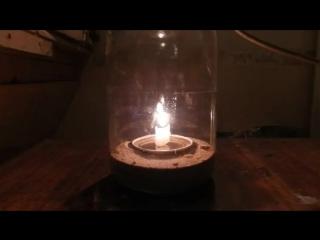 Горение свечи в закиси азота