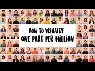 How to visualize one part per million - Kim Preshoff The TED-Ed Community